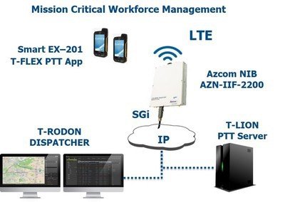 The Critical Communications Review - Azcom Collaborates with